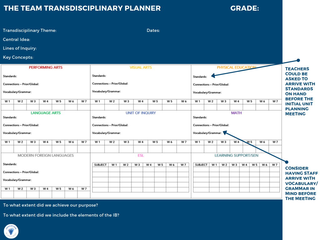 The Team Transdisciplinary Planner