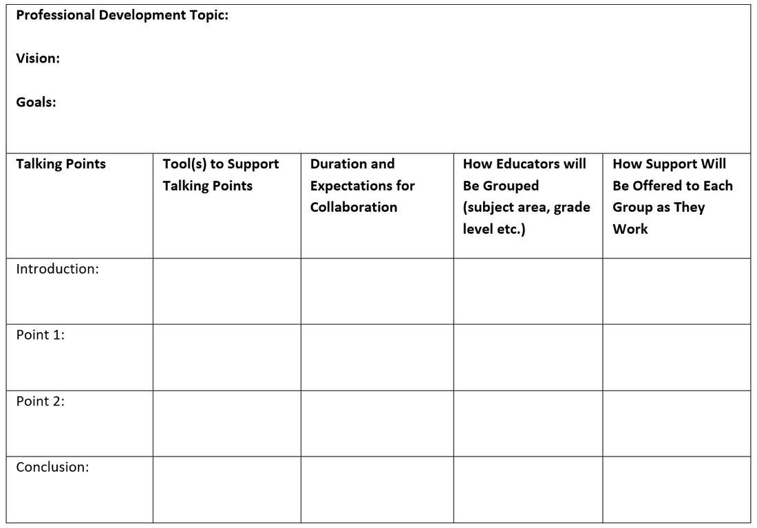 Creating Effective Professional Development for Educators Planner