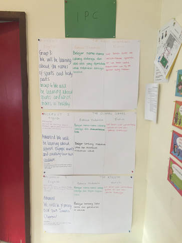 MFL & IPC Wall Chart