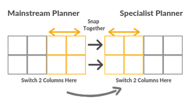 Linking Teacher Planners: Mainstream - Specialist