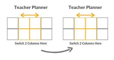 Linking Teacher Planners: Teacher - Teacher