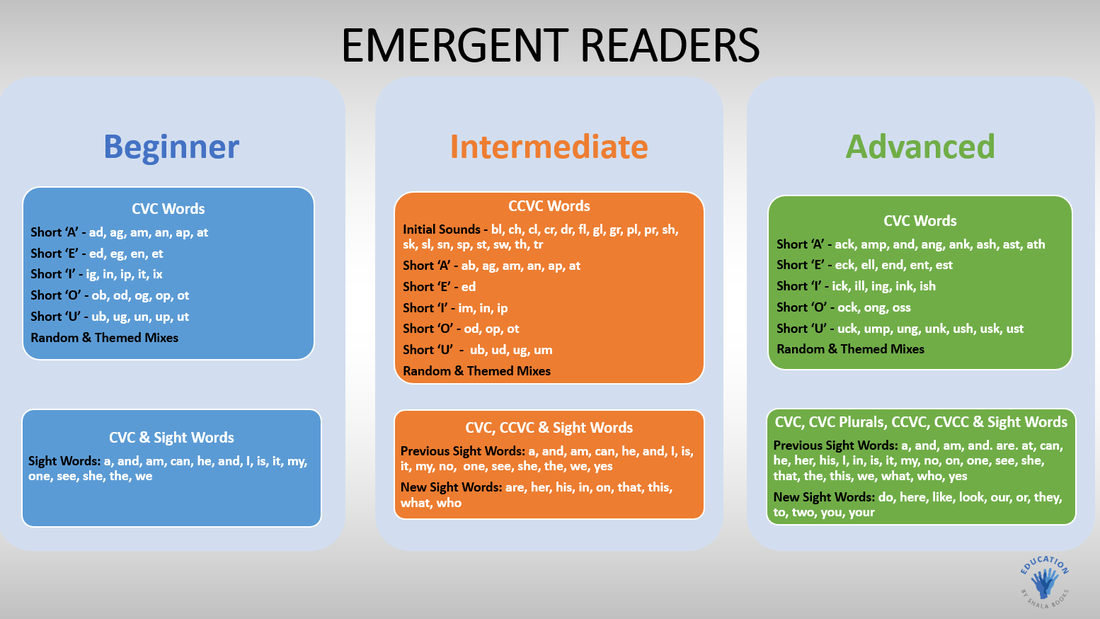 The Reading Resources Framework