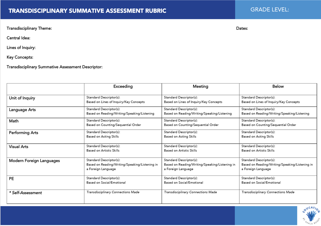 Transdisciplinary Summative Assessment Rubric