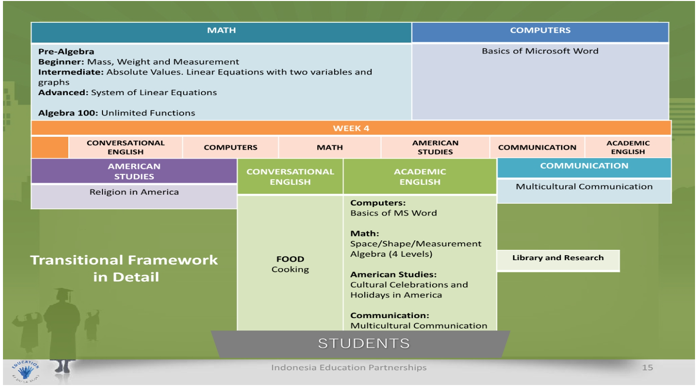 What is an Educational Framework