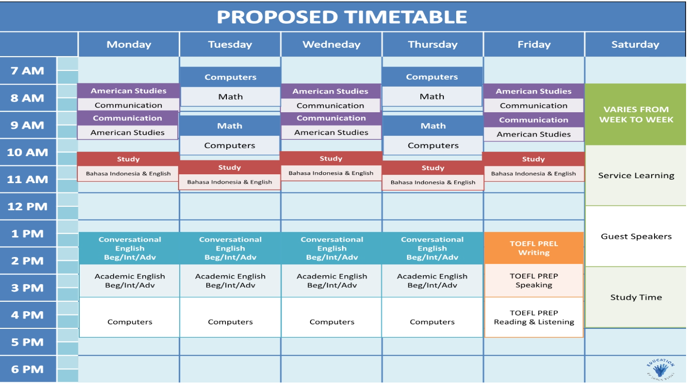 Proposed Timetable