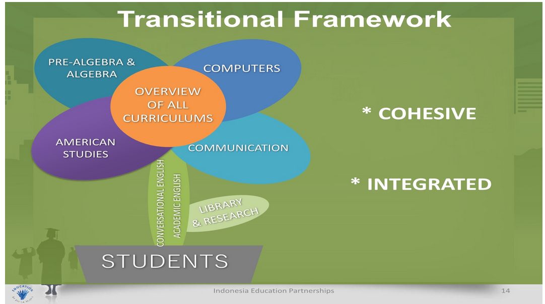 The Transitional Framework