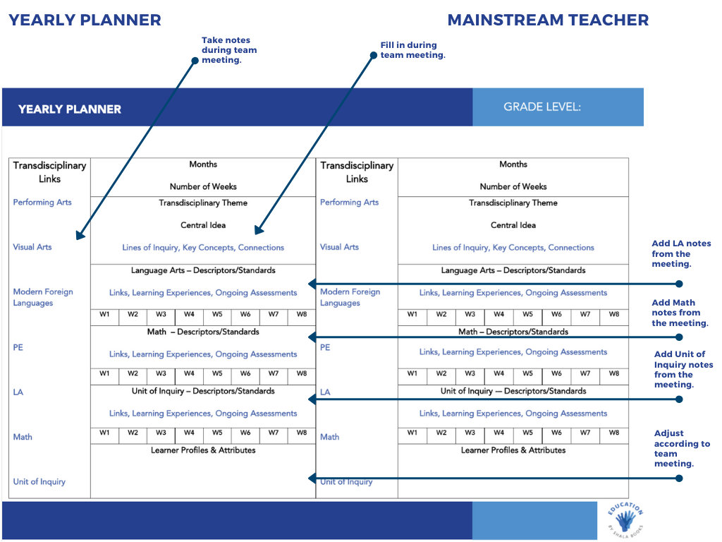 IB Monthly Planner
